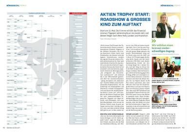 Aktien Trophy 2017: Heute geht es los - Börse Social Magazine #04