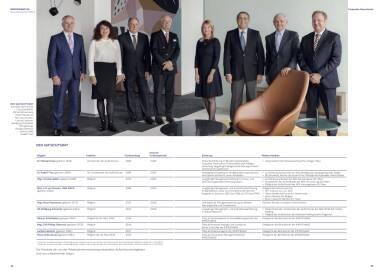 Immofinanz - Aufsichtsrat