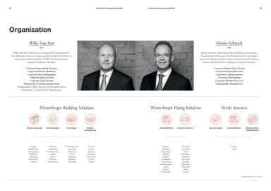 Wienerberger - Vorstand Van Riet, Scheuch