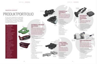 Polytec - Produktprotfolio