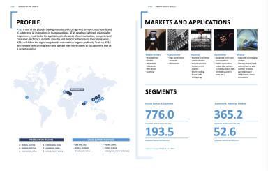 AT&S Profile