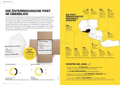 Österreichische Post Geschäftsbericht 2013 - Im Überblick