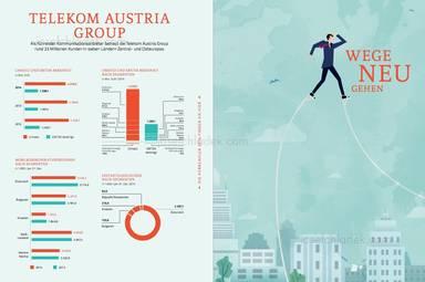 Telekom Austria Group Geschäftsbericht 2014 - Wege Neu Gehen