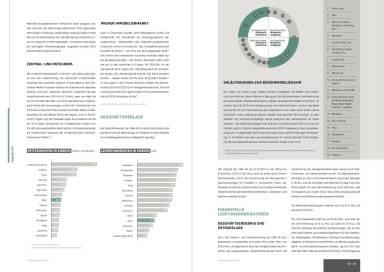 UBM Jahresfinanzbericht/Geschäftsbericht 2014 - Büroimmobilienuhr
