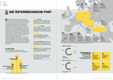 Österreichische Post Geschäftsbericht 2014 - Übersicht