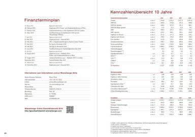 Finanzterminplan, Kennzahlenübersicht 10 Jahre