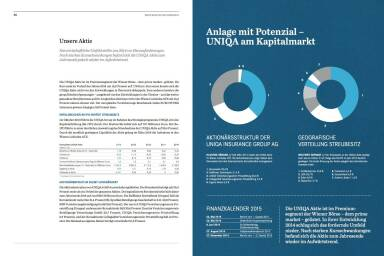 Anlage mit Potenzial - Uniqa am Kapitalmarkt