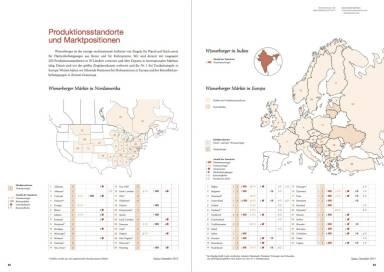 Wienerberger - Produktionsstandorte und Marktpositionen