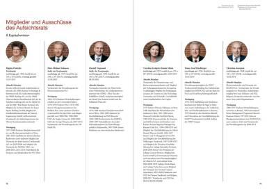 Wienerberger - Mitglieder und Ausschüsse des Aufsichtsrats