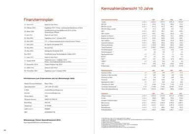 Wienerberger - Finanzterminplan