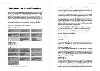 BKS Bank - Erläuterungen zum Konsolidierungskreis