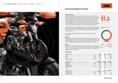 Cross Industries - KTM