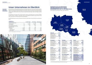 Immofinanz Finanzbericht Q1-2 2016 - im Überblick