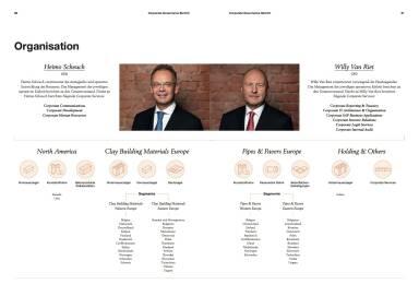 Wienerberger Geschäftsbericht 2016