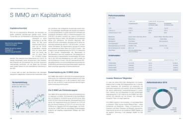 Kapitalmarkt
