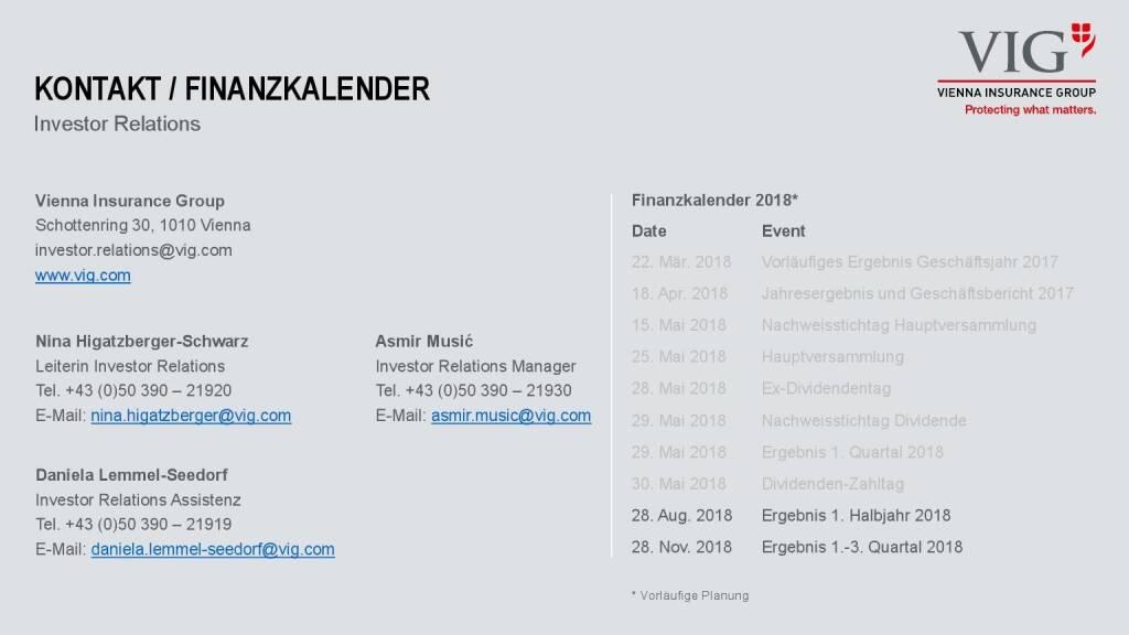 Eans Dd Vienna Insurance Group Ag Wiener Versicherung Gruppe