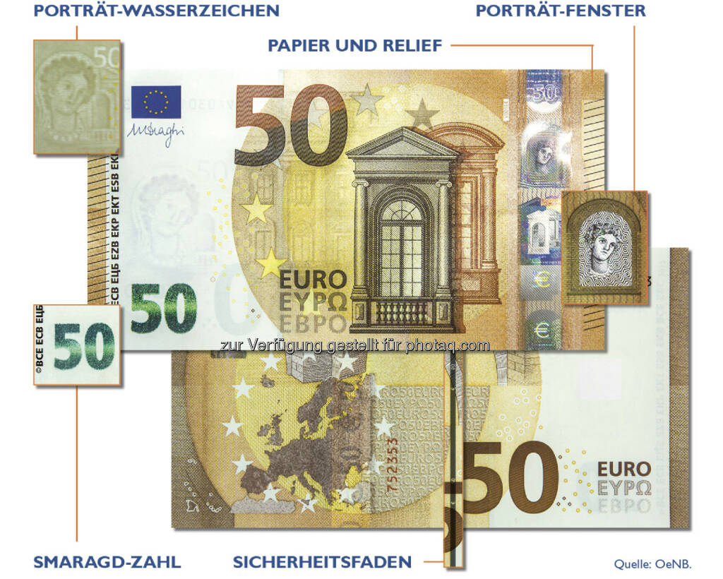 der neuen 50-eur-banknote - oesterreichische nationalbank neue 50-euro ...