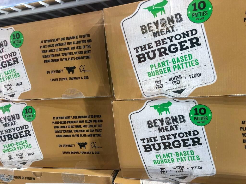 beyond meat aktie